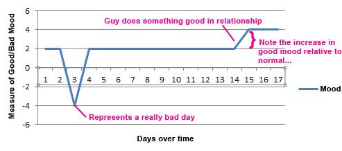 toxic-relationship-infographic-1